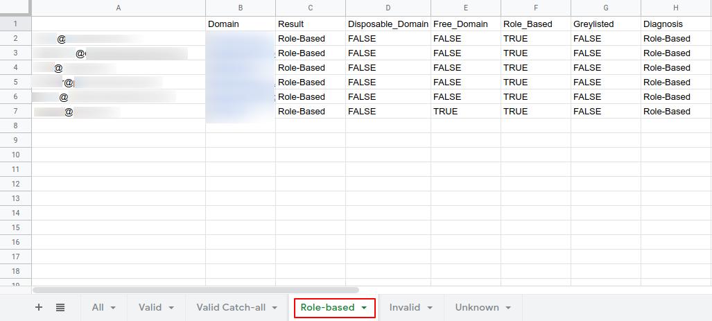 MEV sample result - Role-based