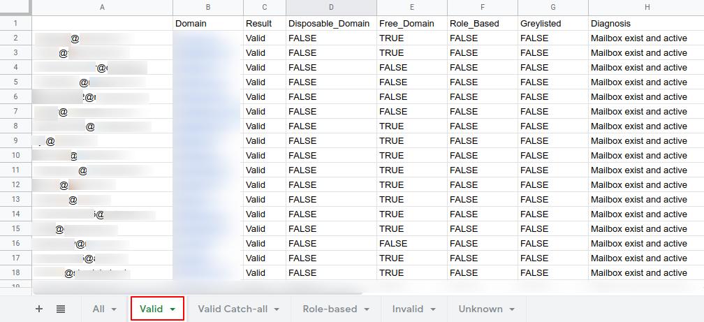 MEV sample result - Valid