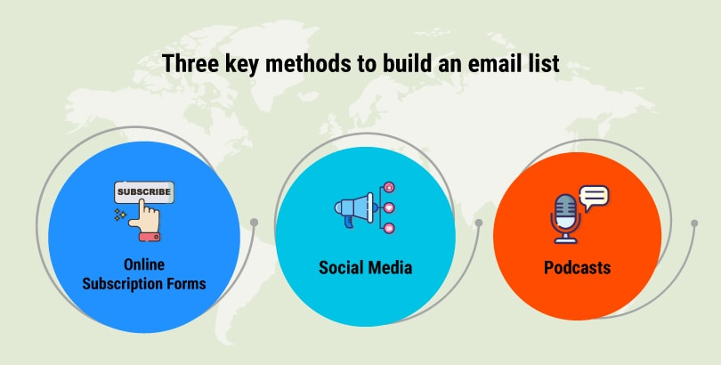 Key method to build an email list