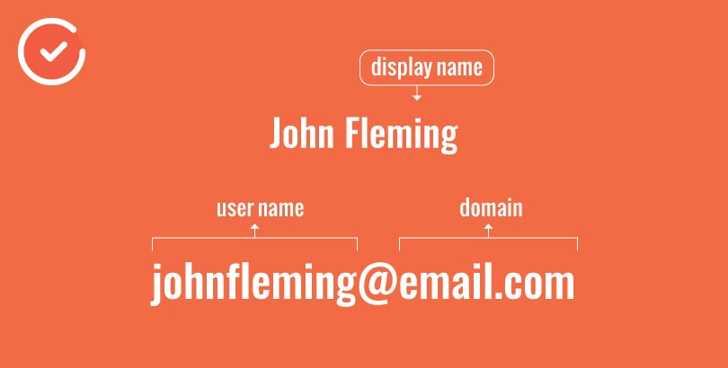 Valid Email Address Formats